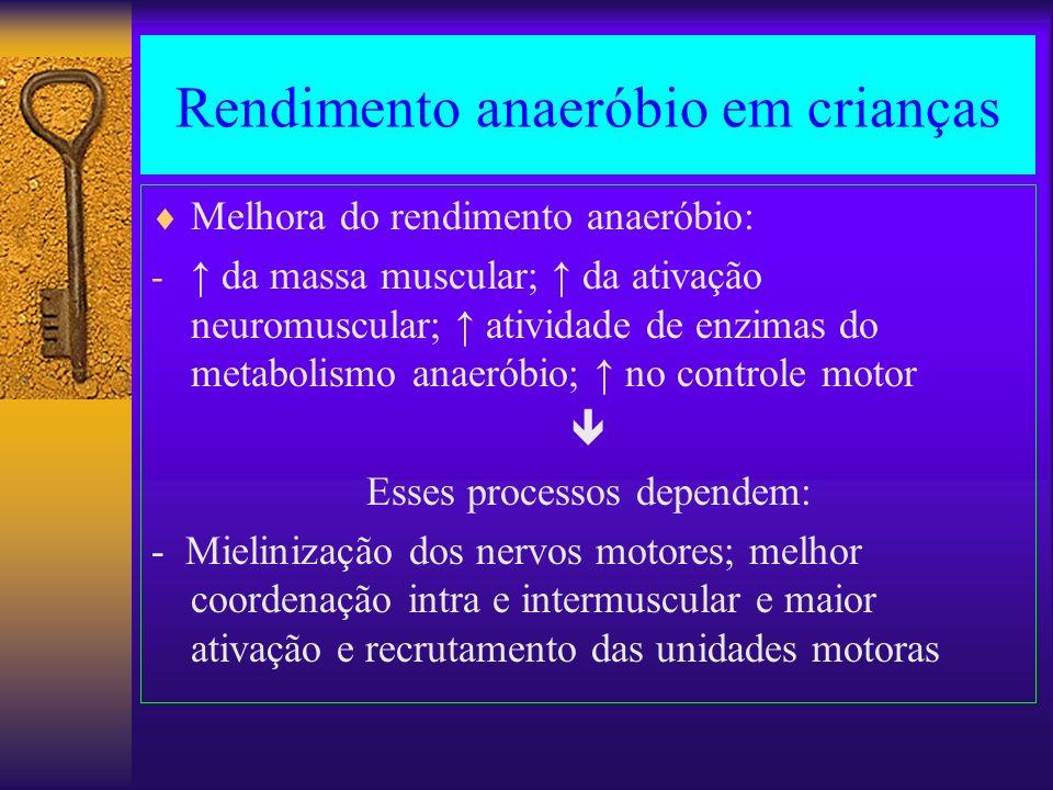 Rendimento anaeróbio em crianças Melhora do rendimento anaeróbio: - da massa muscular; da ativação neuromuscular; atividade de enzimas do metabolismo
