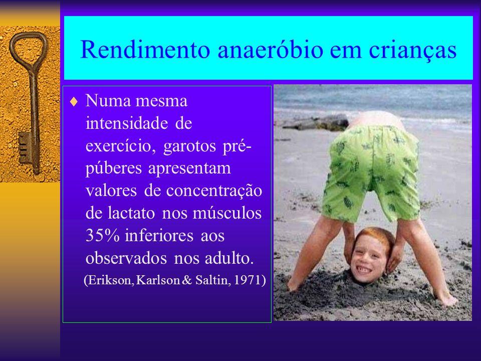 Rendimento anaeróbio em crianças Numa mesma intensidade de exercício, garotos pré- púberes apresentam valores de concentração de lactato nos músculos