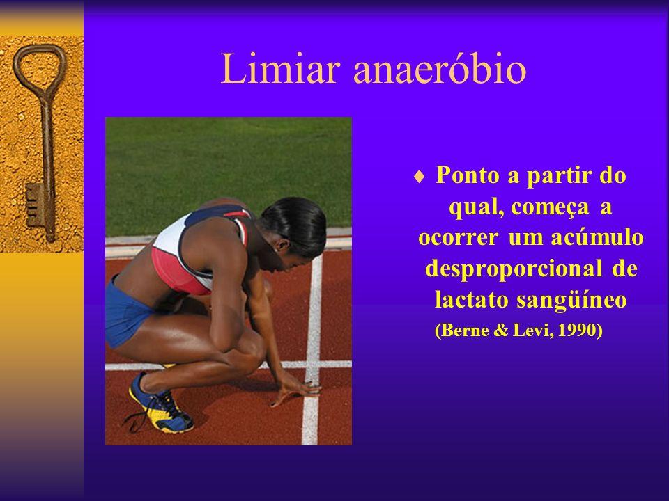 Limiar anaeróbio Ponto a partir do qual, começa a ocorrer um acúmulo desproporcional de lactato sangüíneo (Berne & Levi, 1990)