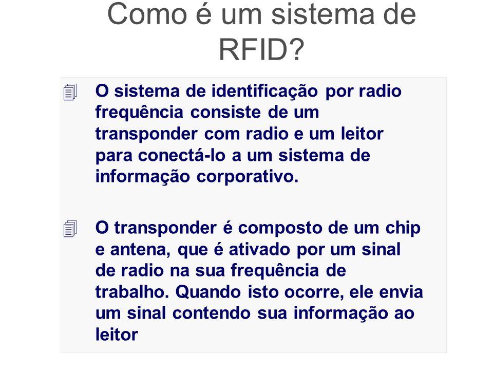 Tecnologia RF ID