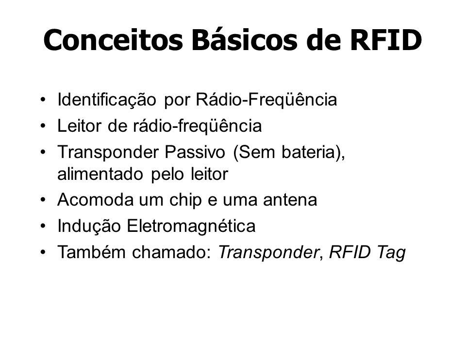 Exemplos de Aplicações RFID Controle de acesso de veículos 4Controle de acesso de pessoas 4Identificação de veículo e containers 4Controle e rastreamento de vagões 4Controle de bagagens em aeroportos 4Identificação de pallets 4Aplicações em ambientes hostis (Por exemplo: processo de pintura industrial e lubrificação de partes ou produtos identificados com RFID)