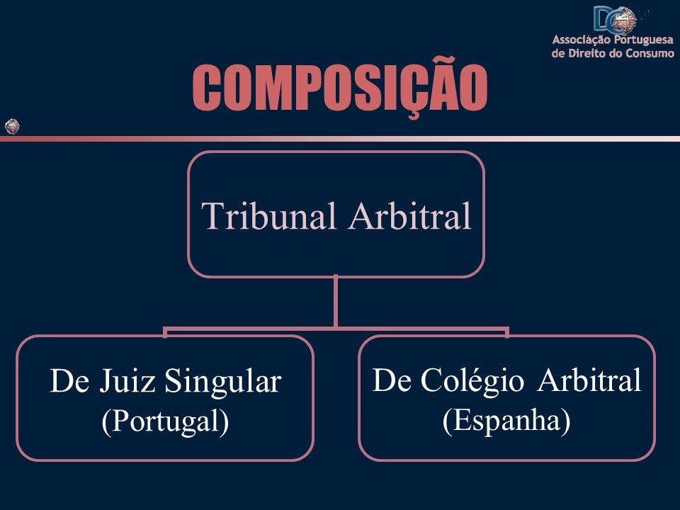 COMPOSIÇÃO Tribunal Arbitral De Juiz Singular (Portugal) De Colégio Arbitral (Espanha)