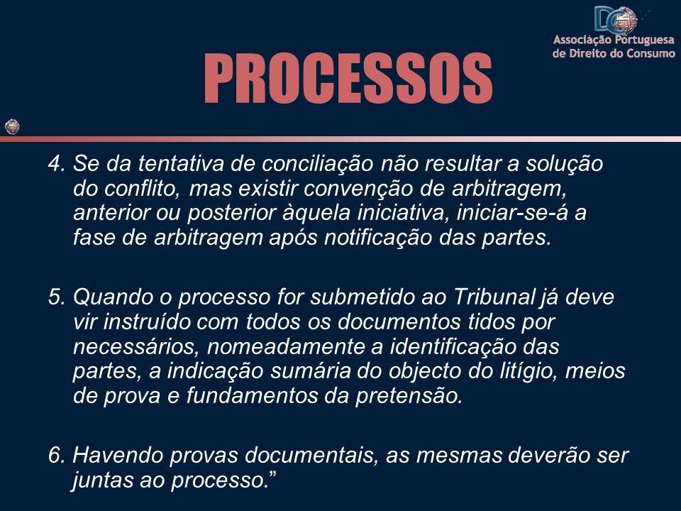 PROCESSOS 4.