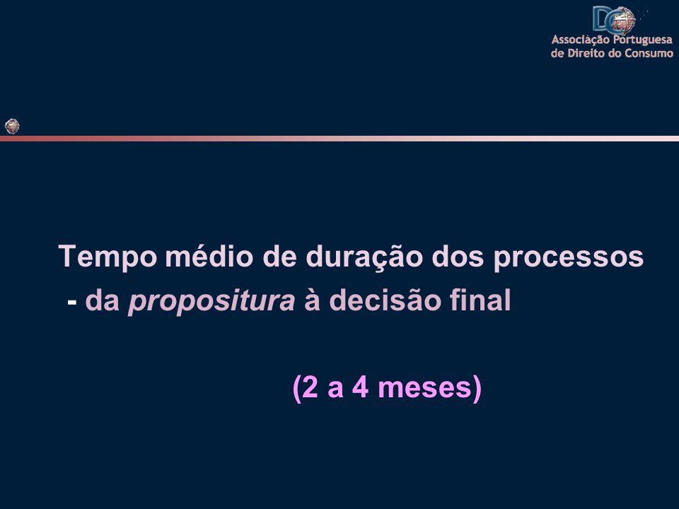 Tempo médio de duração dos processos - da propositura à decisão final (2 a 4 meses)