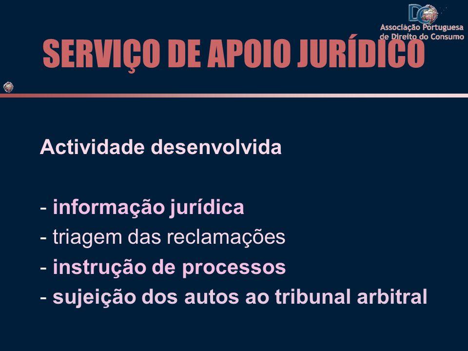SERVIÇO DE APOIO JURÍDICO Actividade desenvolvida - informação jurídica - triagem das reclamações - instrução de processos - sujeição dos autos ao tribunal arbitral
