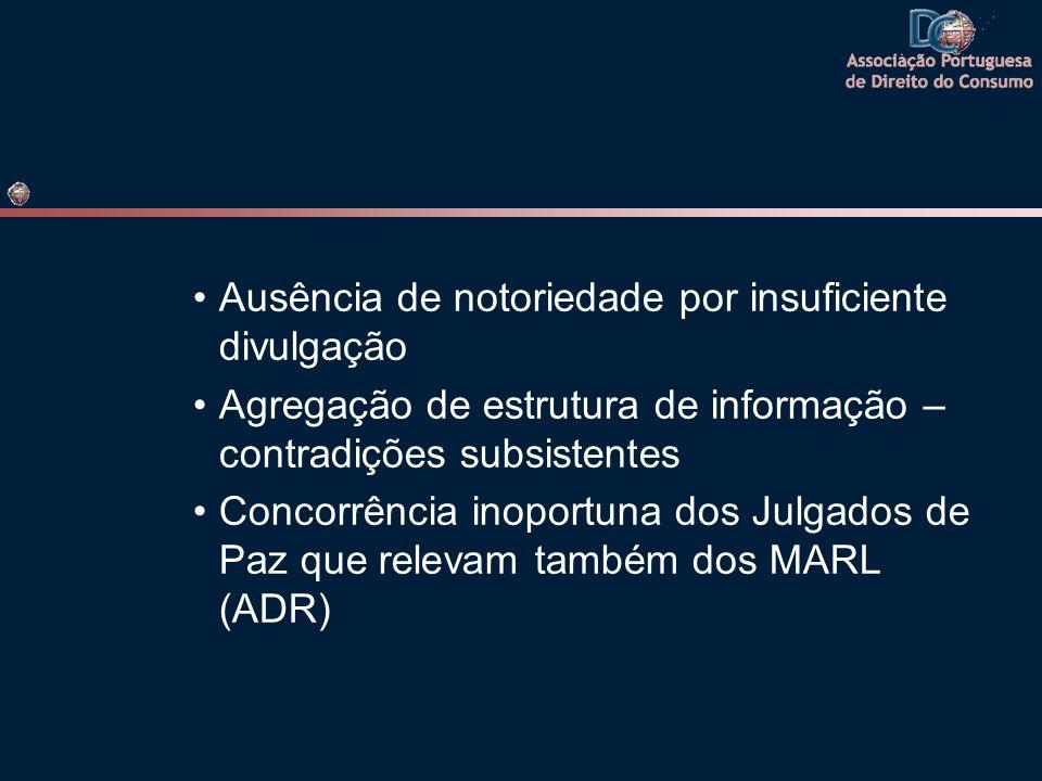 Ausência de notoriedade por insuficiente divulgação Agregação de estrutura de informação – contradições subsistentes Concorrência inoportuna dos Julgados de Paz que relevam também dos MARL (ADR)