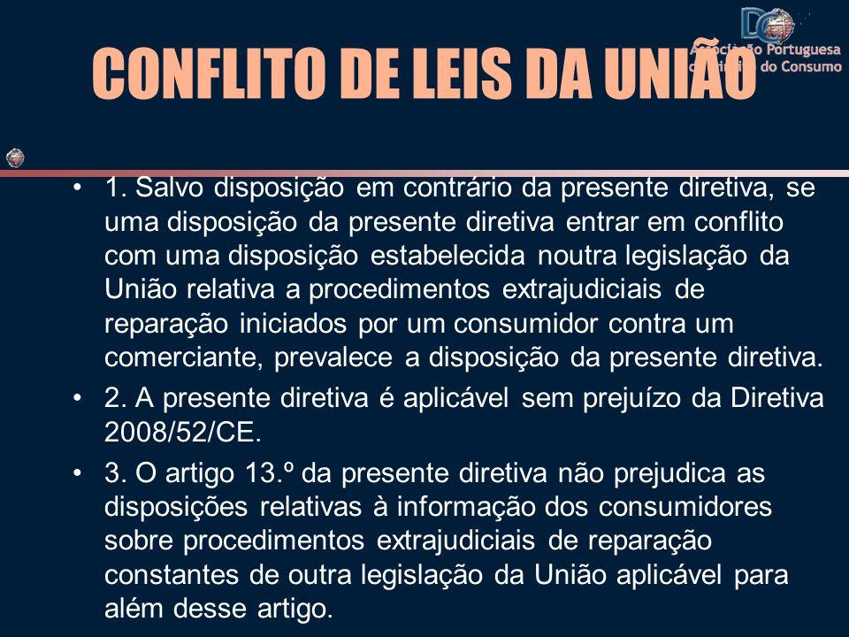 CONFLITO DE LEIS DA UNIÃO 1. Salvo disposição em contrário da presente diretiva, se uma disposição da presente diretiva entrar em conflito com uma dis