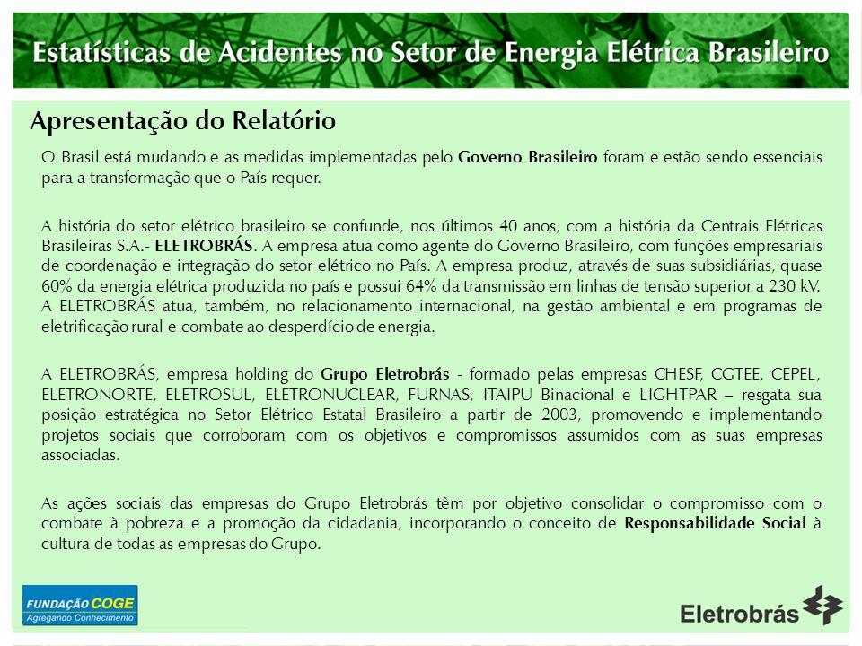 Distribuição das Empresas CTEEP ELETRONORTE ELETROSUL CTEEP ELETRONORTE ELETROSUL Empresas Transmissoras AES – Tietê CEAM CESP CGTEE CHESF CPFL – Geração DUKE ELETRONUCLEAR EMAE FURNAS ITAIPU MANAUS ENERGIA TRACTEBEL AES – Tietê CEAM CESP CGTEE CHESF CPFL – Geração DUKE ELETRONUCLEAR EMAE FURNAS ITAIPU MANAUS ENERGIA TRACTEBEL Empresas Geradoras CEPEL ELETROBRÁS CEPEL ELETROBRÁS Outras Empresas