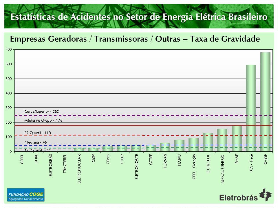 Empresas Geradoras / Transmissoras / Outras – Taxa de Freqüência
