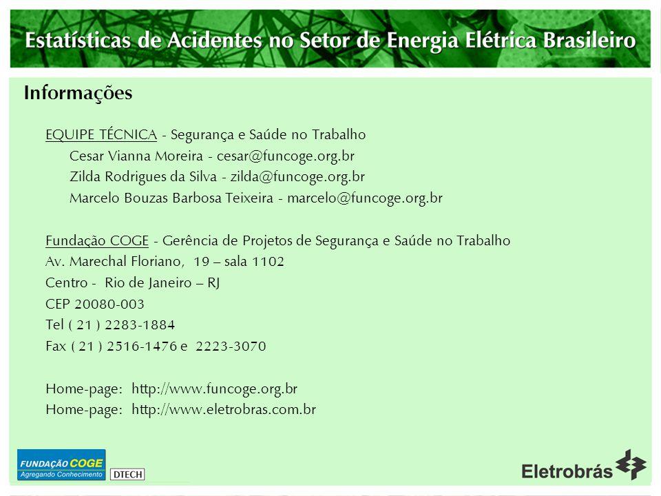 Como parte do esforço conjunto visando a redução dos índices de acidentes no Setor de Energia Elétrica Brasileiro, a ELETROBRÁS e a Fundação COGE prom