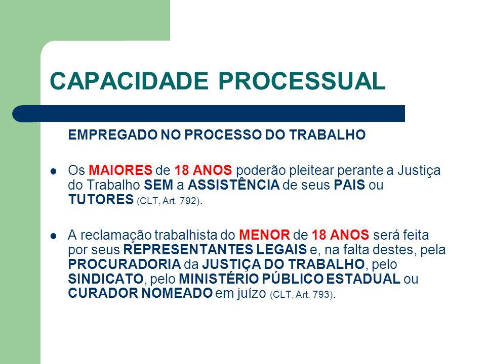 CAPACIDADE PROCESSUAL EMPREGADO NO PROCESSO DO TRABALHO Os MAIORES de 18 ANOS poderão pleitear perante a Justiça do Trabalho SEM a ASSISTÊNCIA de seus