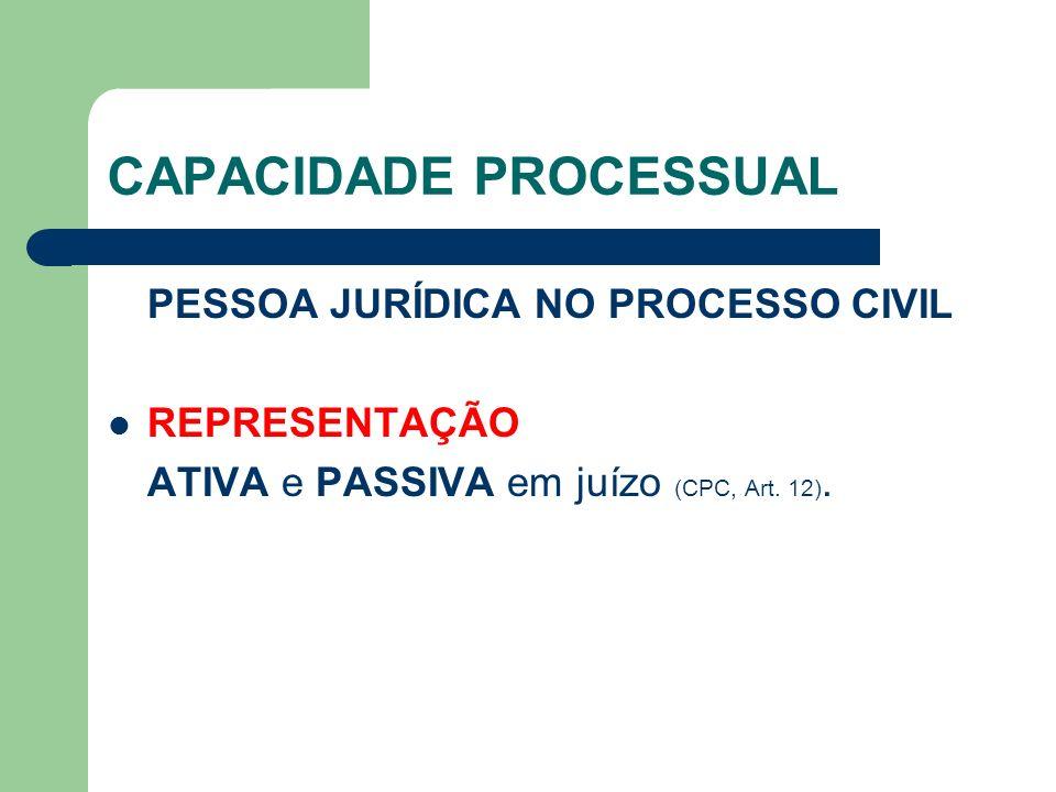 CAPACIDADE PROCESSUAL PESSOA JURÍDICA NO PROCESSO CIVIL REPRESENTAÇÃO ATIVA e PASSIVA em juízo (CPC, Art. 12).