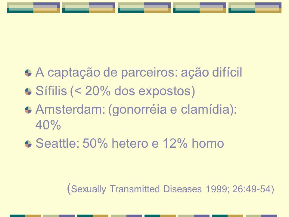 A captação de parceiros: ação difícil Sífilis (< 20% dos expostos) Amsterdam: (gonorréia e clamídia): 40% Seattle: 50% hetero e 12% homo ( Sexually Tr