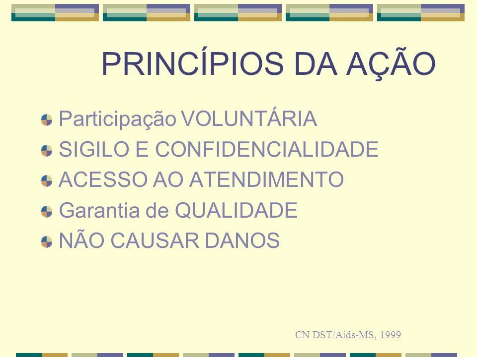 PRINCÍPIOS DA AÇÃO Participação VOLUNTÁRIA SIGILO E CONFIDENCIALIDADE ACESSO AO ATENDIMENTO Garantia de QUALIDADE NÃO CAUSAR DANOS CN DST/Aids-MS, 199