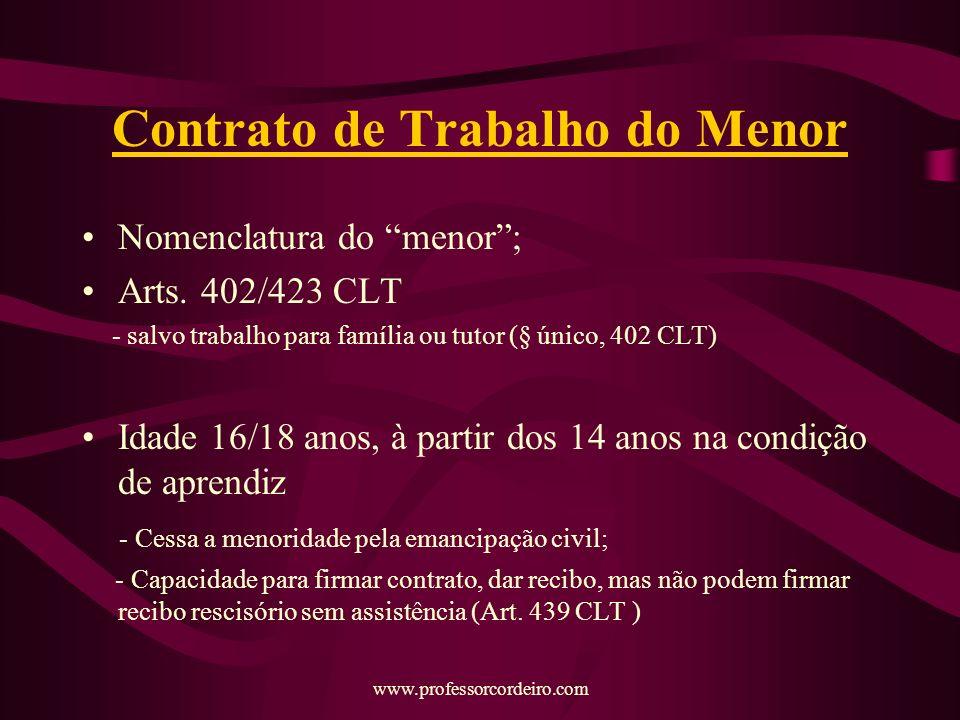 www.professorcordeiro.com Contrato de Trabalho do Menor Nomenclatura do menor; Arts.