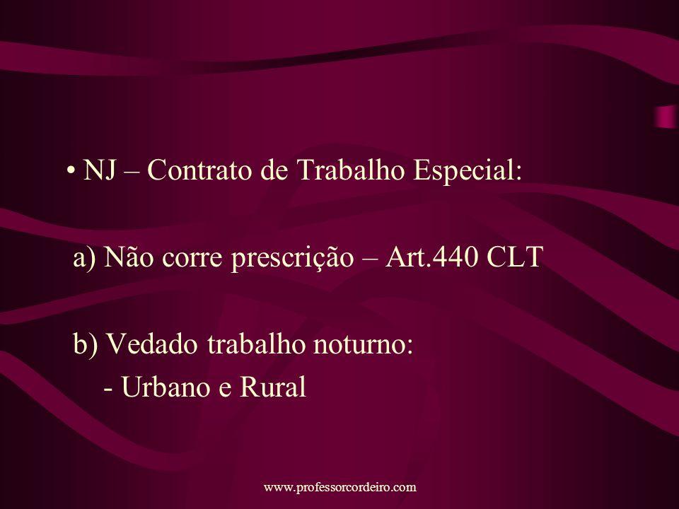 www.professorcordeiro.com NJ – Contrato de Trabalho Especial: a) Não corre prescrição – Art.440 CLT b) Vedado trabalho noturno: - Urbano e Rural