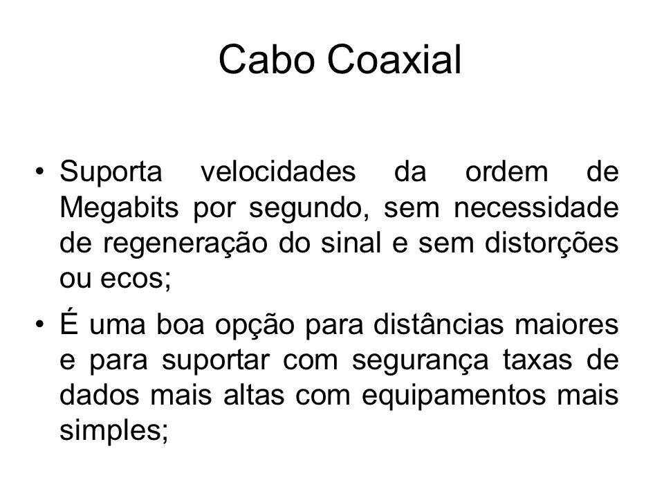 Cabo Coaxial Suporta velocidades da ordem de Megabits por segundo, sem necessidade de regeneração do sinal e sem distorções ou ecos; É uma boa opção p