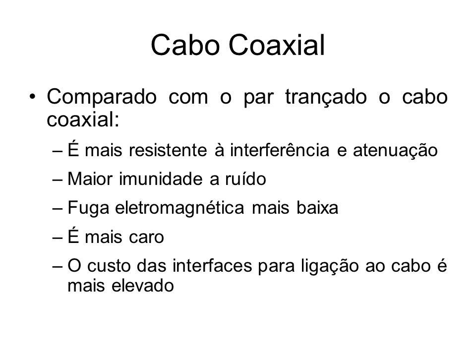Cabo Coaxial Comparado com o par trançado o cabo coaxial: –É mais resistente à interferência e atenuação –Maior imunidade a ruído –Fuga eletromagnétic