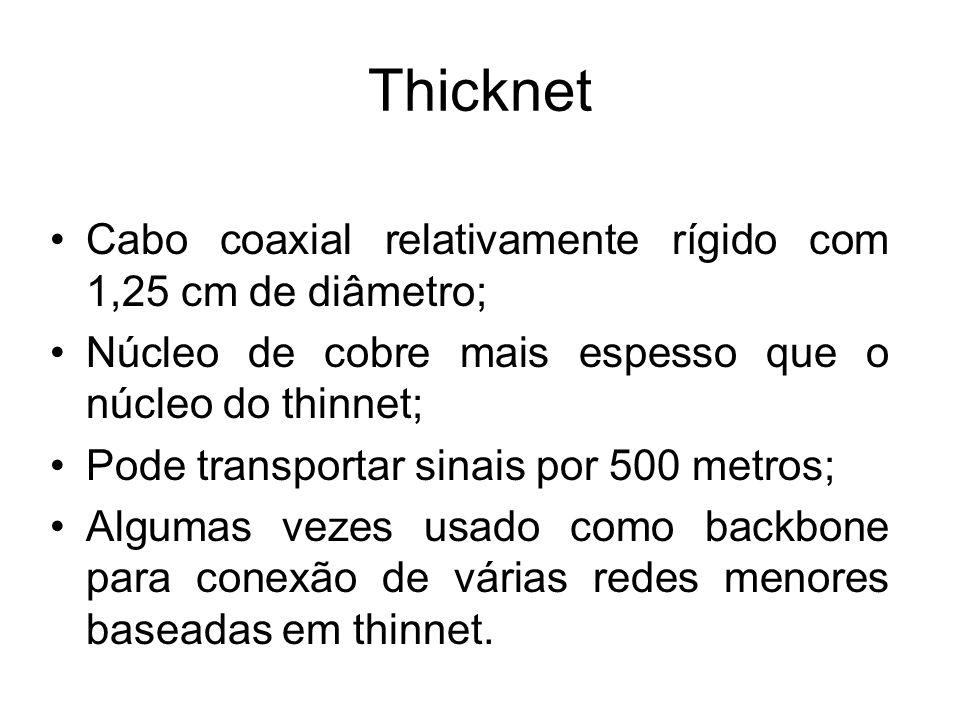 Thicknet Cabo coaxial relativamente rígido com 1,25 cm de diâmetro; Núcleo de cobre mais espesso que o núcleo do thinnet; Pode transportar sinais por