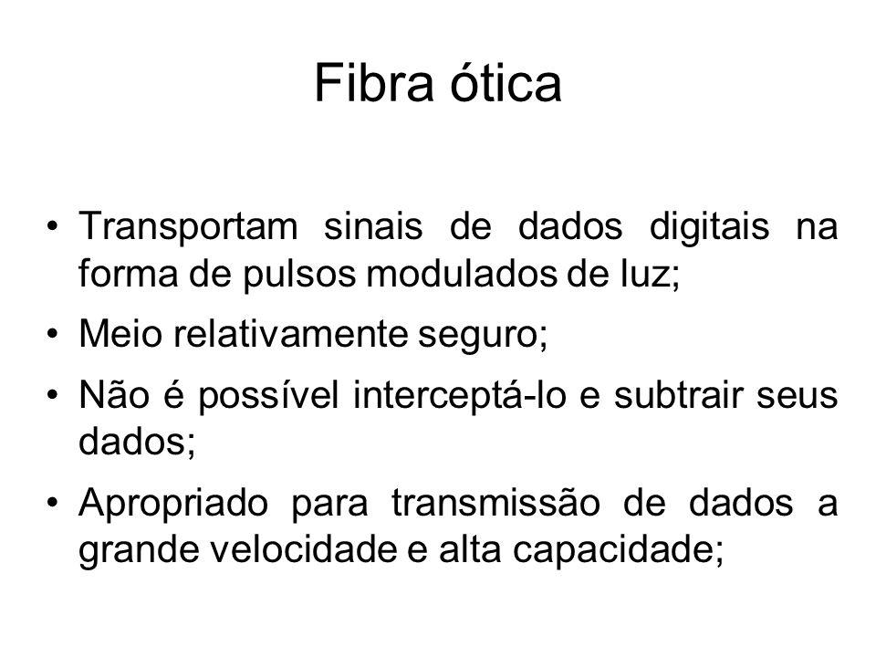 Fibra ótica Transportam sinais de dados digitais na forma de pulsos modulados de luz; Meio relativamente seguro; Não é possível interceptá-lo e subtra