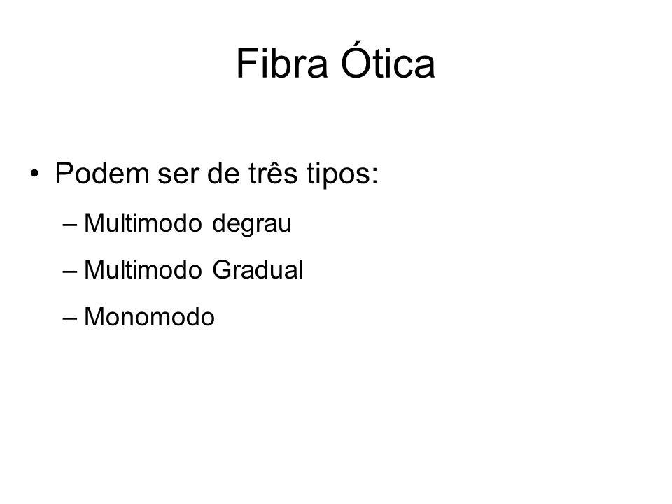 Fibra Ótica Podem ser de três tipos: –Multimodo degrau –Multimodo Gradual –Monomodo