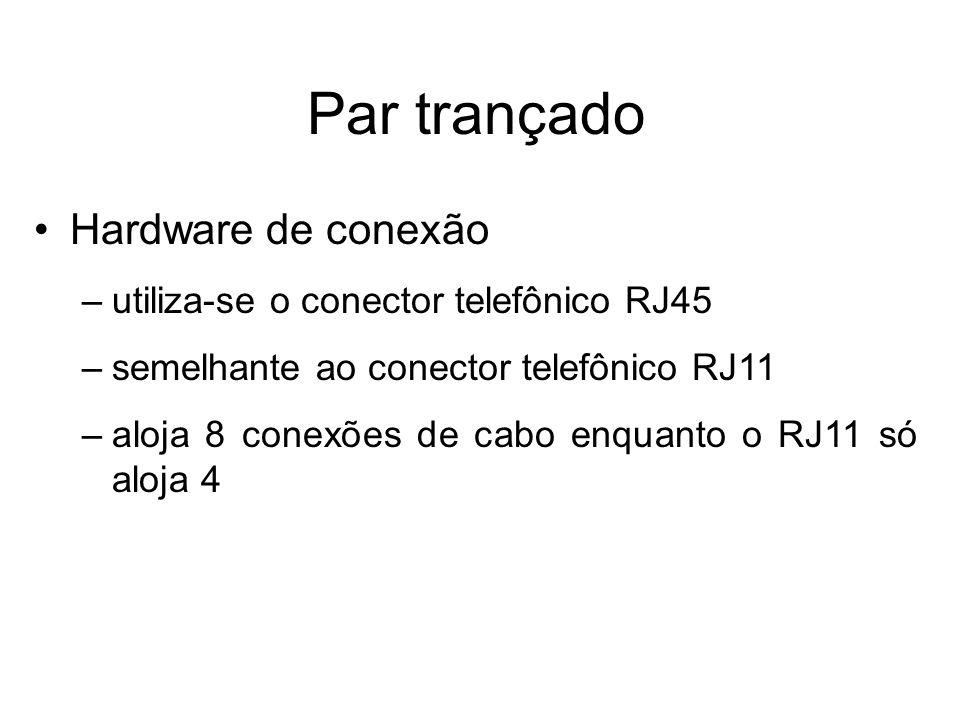 Par trançado Hardware de conexão –utiliza-se o conector telefônico RJ45 –semelhante ao conector telefônico RJ11 –aloja 8 conexões de cabo enquanto o R