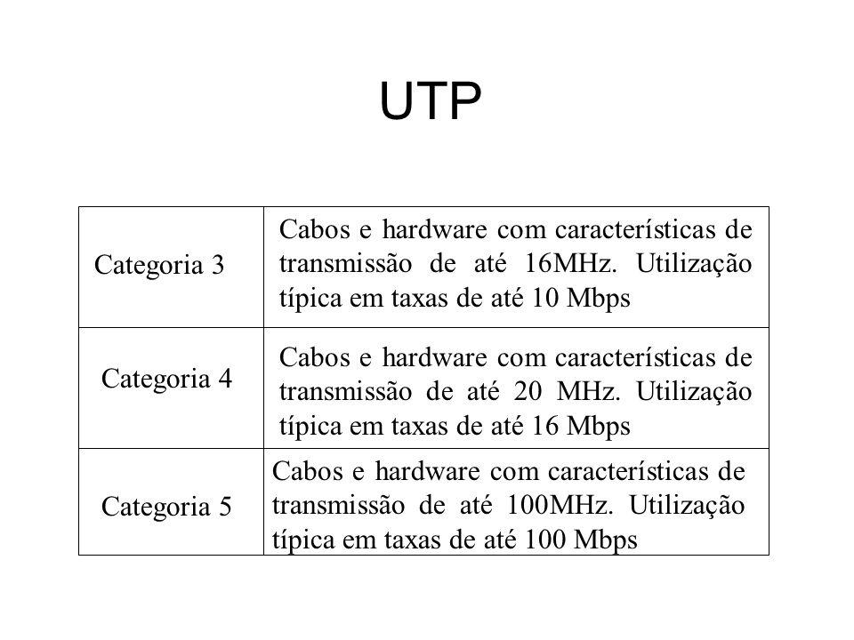 UTP Categoria 3 Categoria 4 Categoria 5 Cabos e hardware com características de transmissão de até 16MHz. Utilização típica em taxas de até 10 Mbps Ca