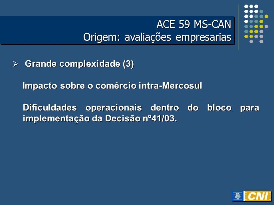 ACE 59 MS-CAN Origem: avaliações empresarias ACE 59 MS-CAN Origem: avaliações empresarias Grande complexidade (3) Grande complexidade (3) Impacto sobr