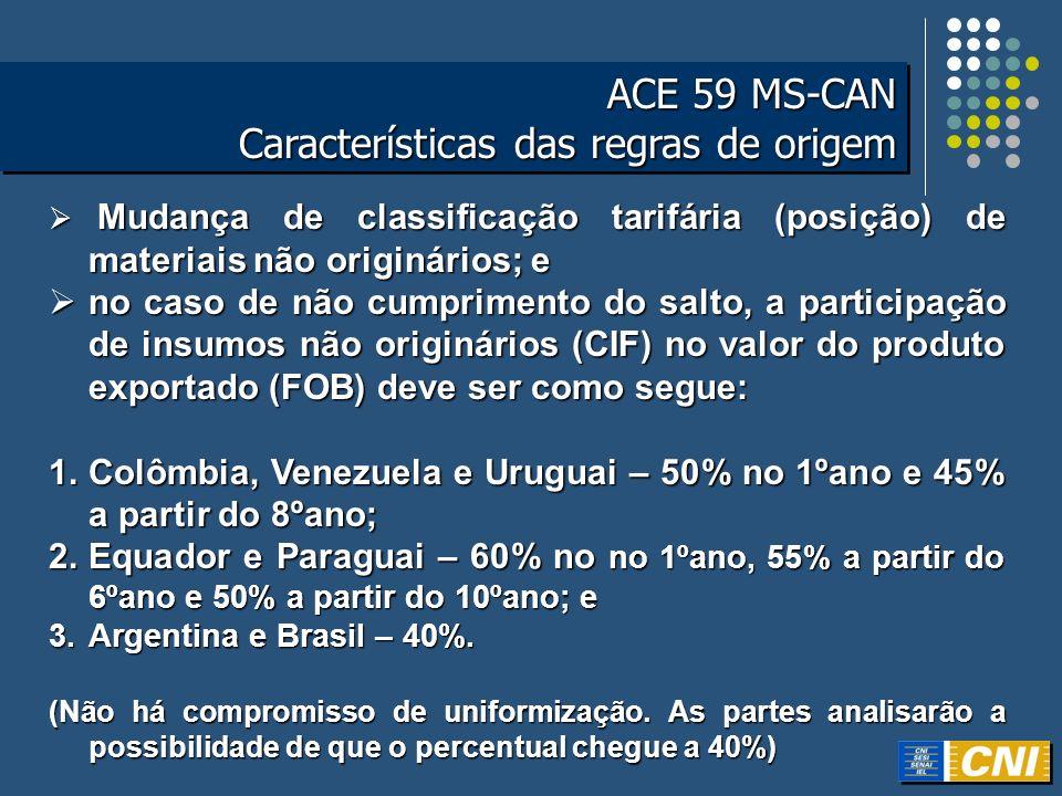ACE 59 MS-CAN Características das regras de origem ACE 59 MS-CAN Características das regras de origem Mudança de classificação tarifária (posição) de