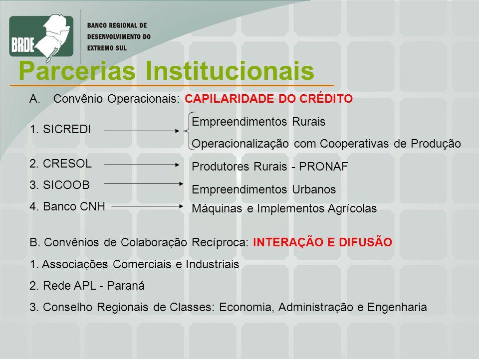 Parcerias Institucionais A.Convênio Operacionais: CAPILARIDADE DO CRÉDITO 2. CRESOL 3. SICOOB 4. Banco CNH B. Convênios de Colaboração Recíproca: INTE