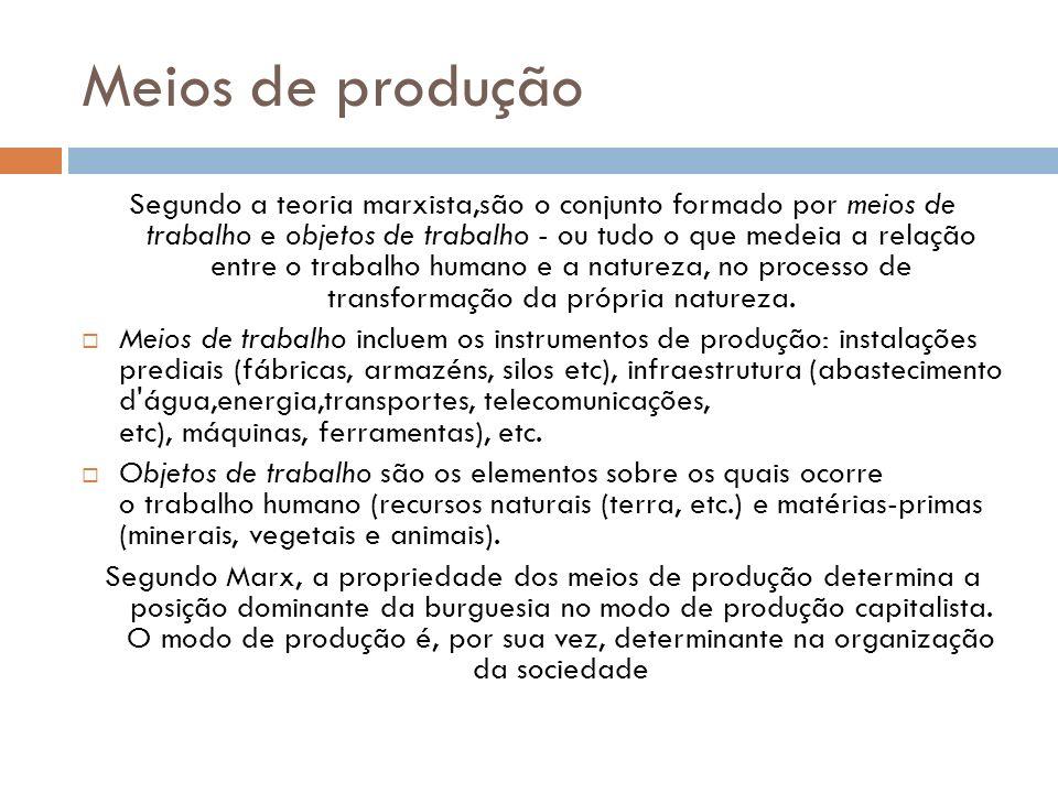 Feudalismo Conjunto de práticas envolvendo questões de ordem econômica, social e política.