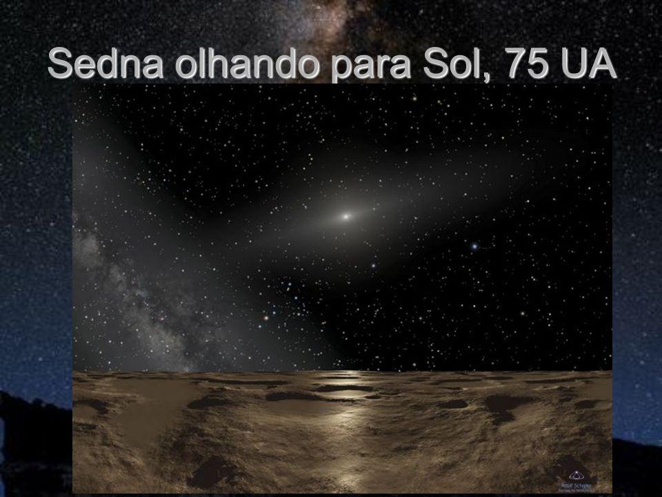 Sedna olhando para Sol, 75 UA