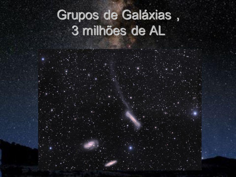 Grupos de Galáxias, 3 milhões de AL