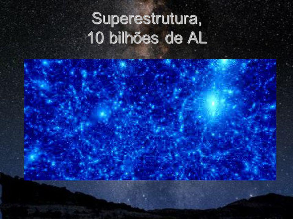 Superestrutura, 10 bilhões de AL