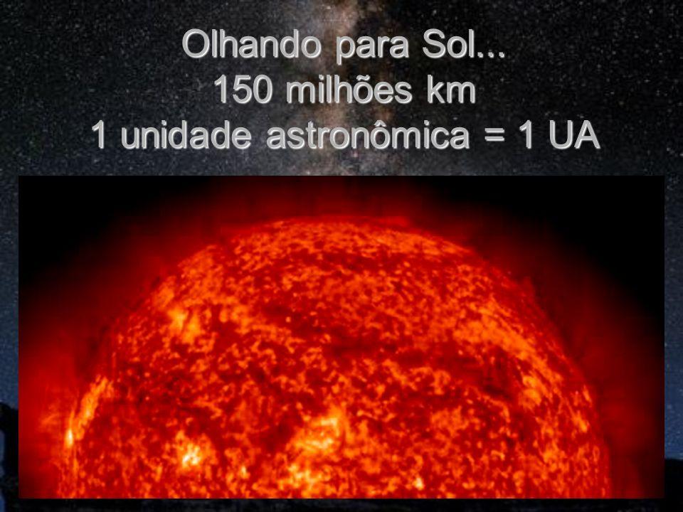 Olhando para Sol... 150 milhões km 1 unidade astronômica = 1 UA