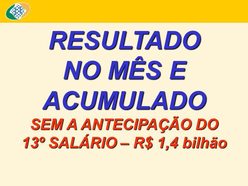 RESULTADO NO MÊS E ACUMULADO SEM A ANTECIPAÇÃO DO 13º SALÁRIO – R$ 1,4 bilhão