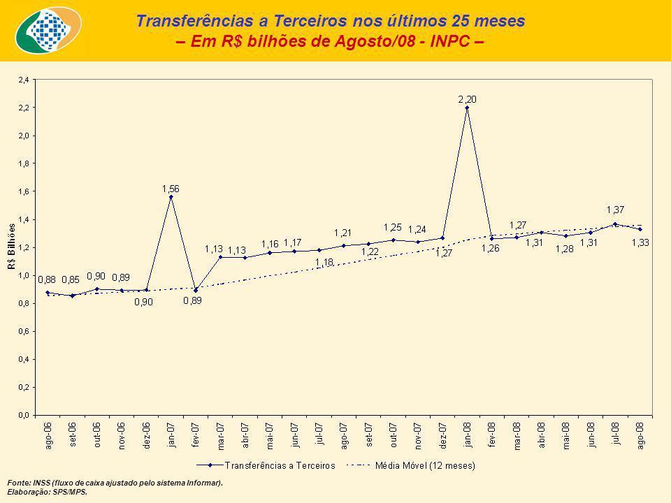 Transferências a Terceiros nos últimos 25 meses – Em R$ bilhões de Agosto/08 - INPC – Fonte: INSS (fluxo de caixa ajustado pelo sistema Informar).
