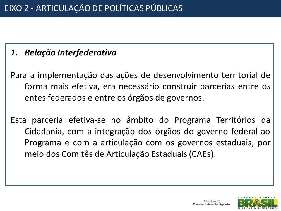 EIXO 2 - ARTICULAÇÃO DE POLÍTICAS PÚBLICAS 1.Relação Interfederativa Para a implementação das ações de desenvolvimento territorial de forma mais efeti