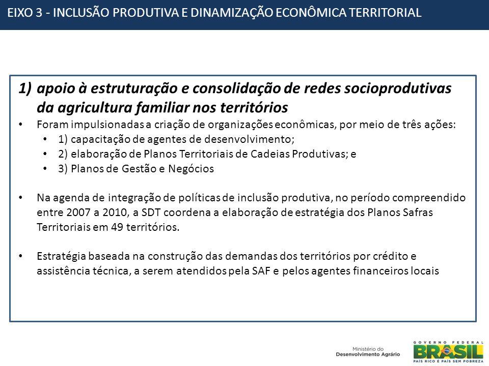 EIXO 3 - INCLUSÃO PRODUTIVA E DINAMIZAÇÃO ECONÔMICA TERRITORIAL 1)apoio à estruturação e consolidação de redes socioprodutivas da agricultura familiar