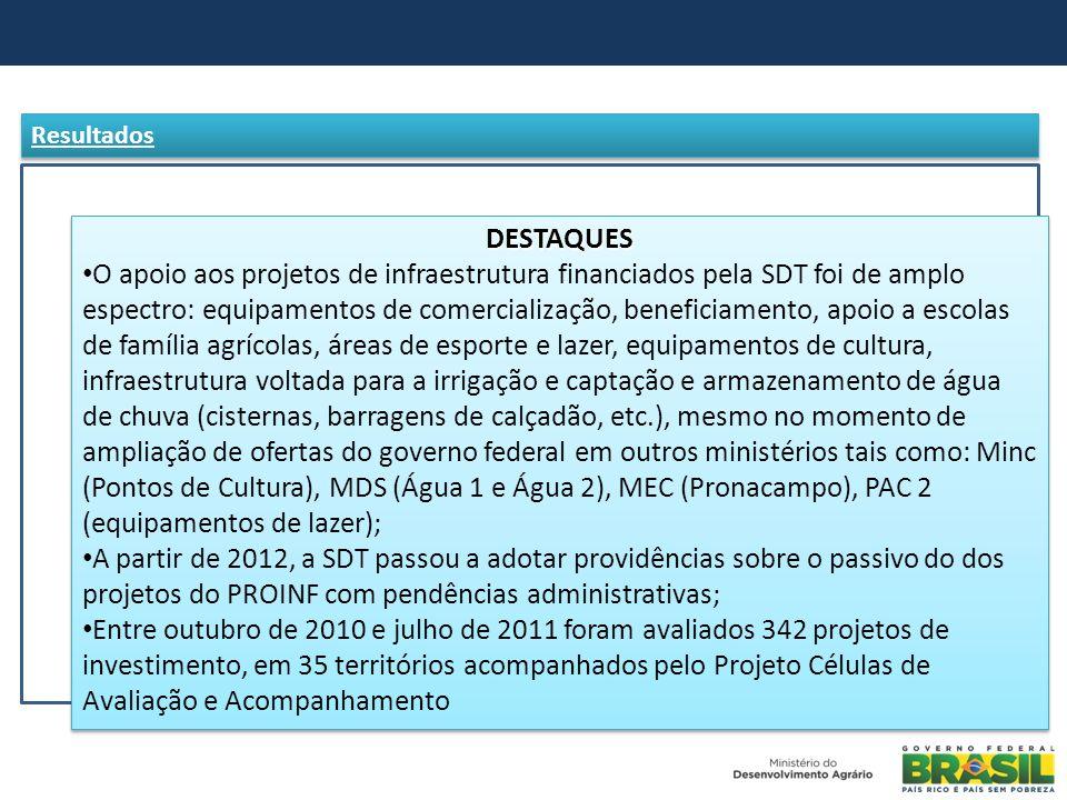Resultados DESTAQUES O apoio aos projetos de infraestrutura financiados pela SDT foi de amplo espectro: equipamentos de comercialização, beneficiament