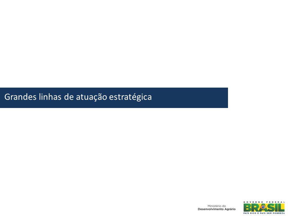 PROJETO DOM HELDER CÂMARA Iniciado em 2001, com recursos de Acordo de Empréstimo firmado entre a República Federativa do Brasil e o Fundo Internacional de Desenvolvimento Agrícola (FIDA) e de uma doação do Fundo Mundial para o Meio Ambiente (GEF).