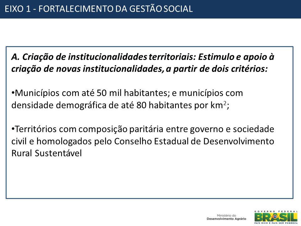 EIXO 1 - FORTALECIMENTO DA GESTÃO SOCIAL A. Criação de institucionalidades territoriais: Estimulo e apoio à criação de novas institucionalidades, a pa