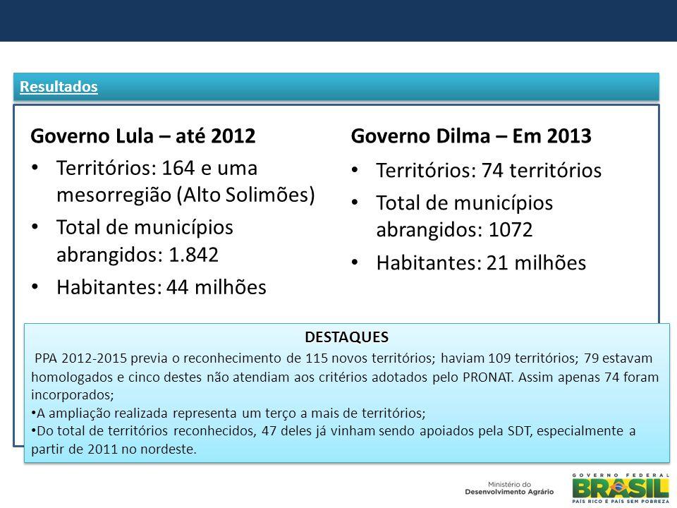 Resultados Governo Lula – até 2012 Territórios: 164 e uma mesorregião (Alto Solimões) Total de municípios abrangidos: 1.842 Habitantes: 44 milhões Gov