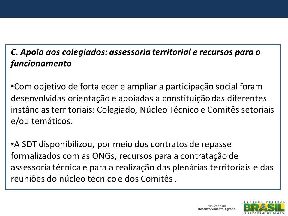 Governo Lula – até 2012 Contratação de assessoria em todos os territórios: descontinuidade em função de Prestação de Contas; Governo Dilma – Em 2013 2011: Decreto presidencial (Ateste de Regularidade ONG): não contratação de serviços; 2012: Desmobilização das instâncias colegiadas; 2013: apoio para assessorar todos os territórios; 2013: Assessoria mais permanente: parceria com CNPQ Resultados
