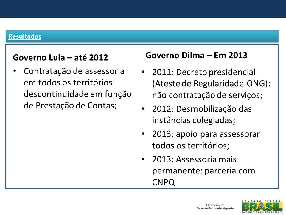 Governo Lula – até 2012 Contratação de assessoria em todos os territórios: descontinuidade em função de Prestação de Contas; Governo Dilma – Em 2013 2