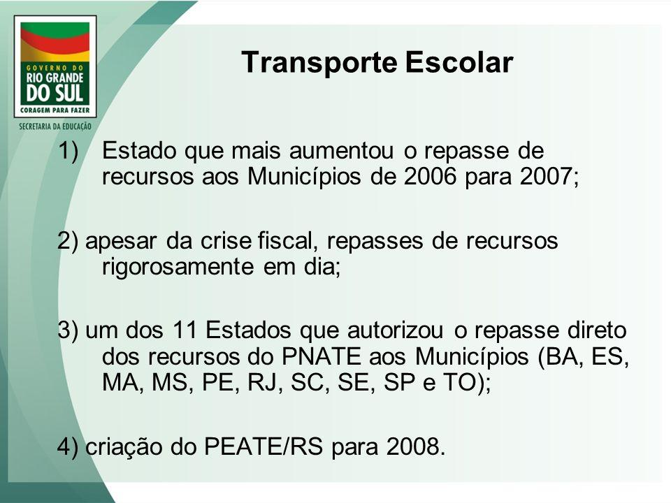 Transporte Escolar 1)Estado que mais aumentou o repasse de recursos aos Municípios de 2006 para 2007; 2) apesar da crise fiscal, repasses de recursos