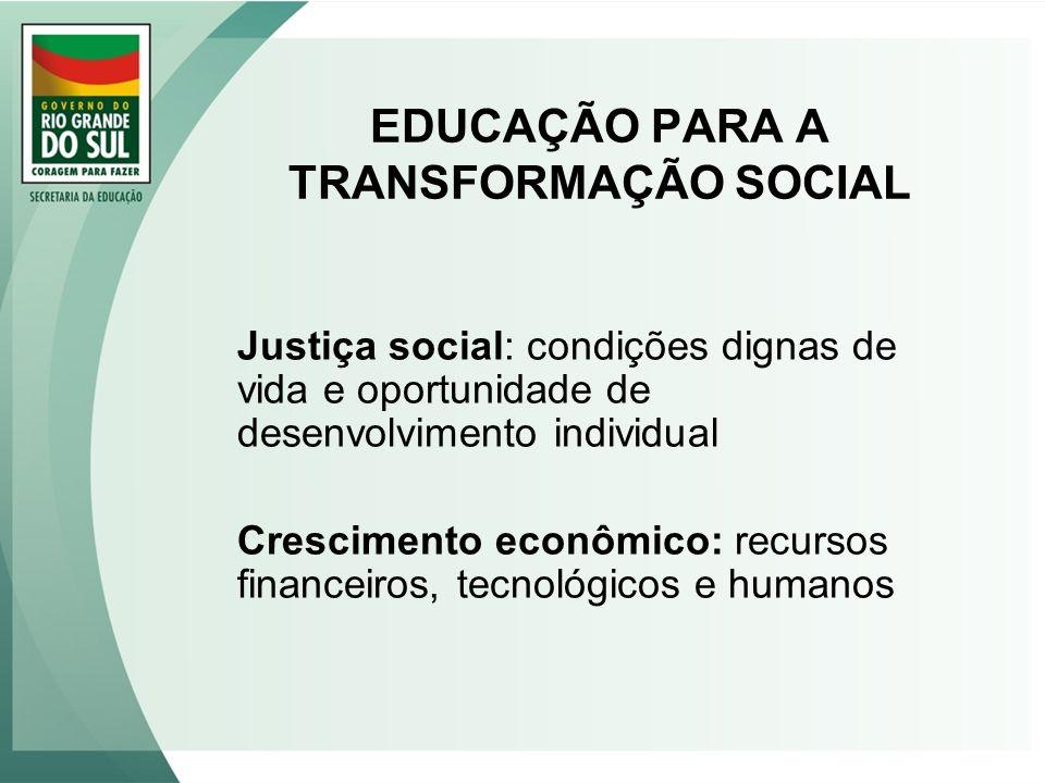 EDUCAÇÃO PARA A TRANSFORMAÇÃO SOCIAL Justiça social: condições dignas de vida e oportunidade de desenvolvimento individual Crescimento econômico: recu