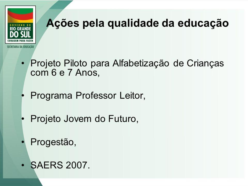 Ações pela qualidade da educação Projeto Piloto para Alfabetização de Crianças com 6 e 7 Anos, Programa Professor Leitor, Projeto Jovem do Futuro, Pro
