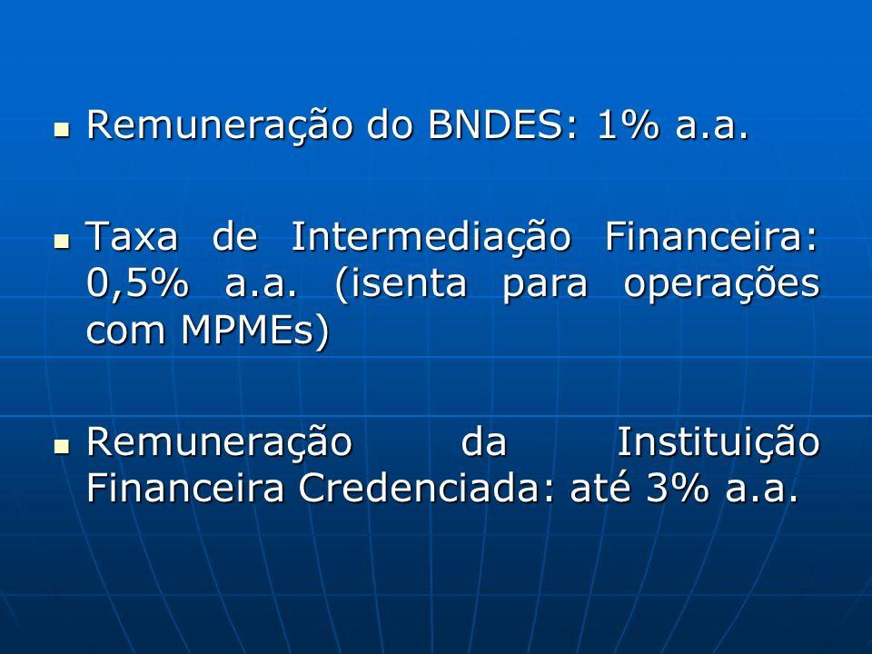Remuneração do BNDES: 1% a.a.Remuneração do BNDES: 1% a.a.