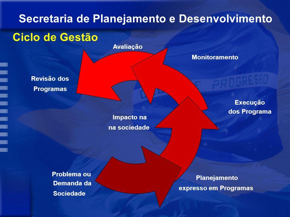 PPA - Lei do Plano Plurianual Vigência: 4 anos (início no 2º ano de mandato) encaminhamento ao Legislativo até 30 de setembro do primeiro ano de manda